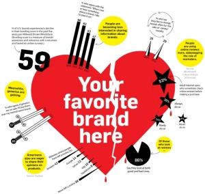 data-brand-bonding-01-2014